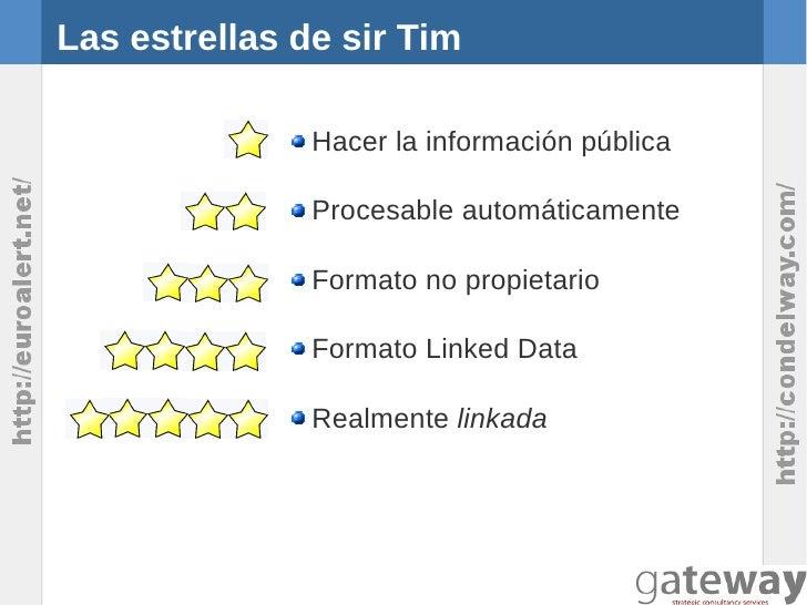 Las estrellas de sir Tim               Hacer la información pública               Procesable automáticamente              ...