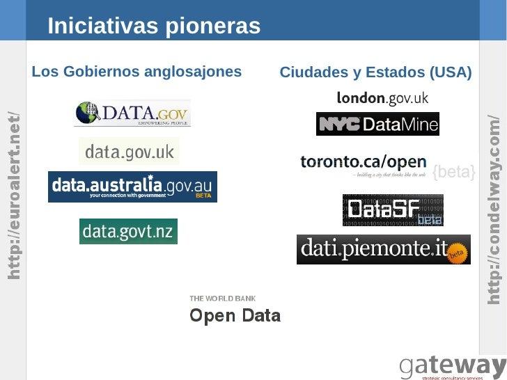 Iniciativas pionerasLos Gobiernos anglosajones   Ciudades y Estados (USA)