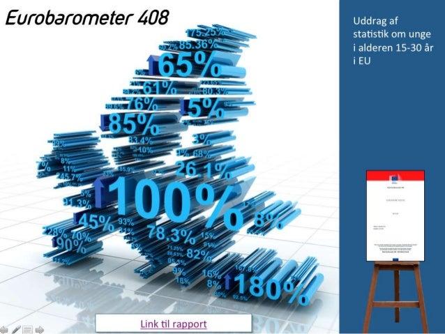 Uddrag af Eurobarometer 408 og 428