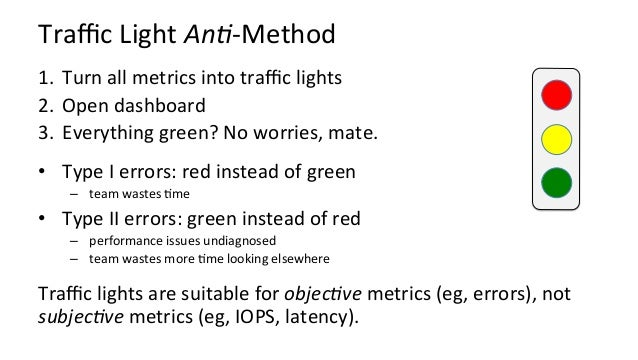 PerformanceMethodologies SystemMethodologies: – Problemstatementmethod – FuncNonaldiagrammethod – Workloadan...