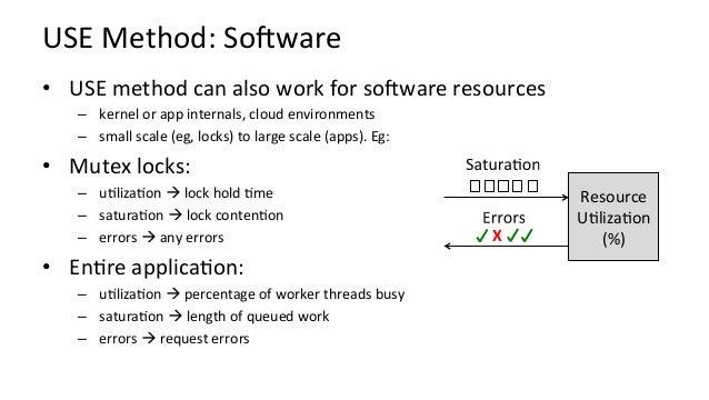 TSA:eg,OSX Instruments:ThreadStates