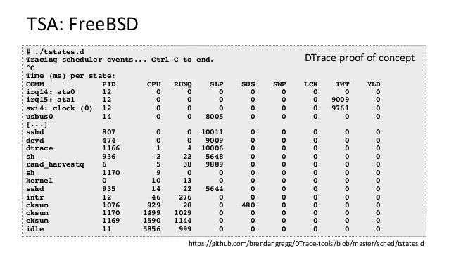CPUFlameGraphs:FreeBSD • UseeitherDTraceorpmcstat.Eg,kernelCPUwithDTrace: • Bothuser&kernelCPU: git c...