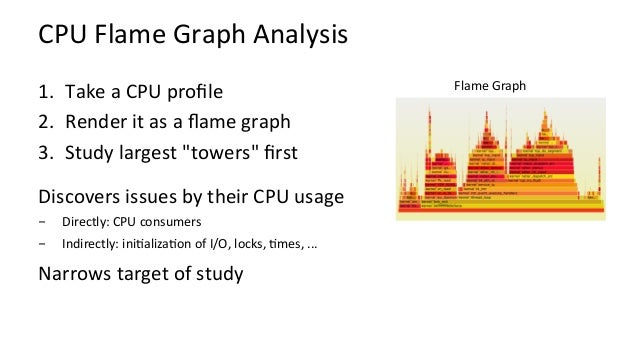 CPIFlameGraph:BSD A CPU flame graph (cycles) colored using instructions/stall profile data eg, using FreeBSD pmcstat: ...