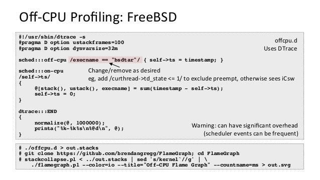 WakeupProfiling:FreeBSD #!/usr/sbin/dtrace -s #pragma D option quiet #pragma D option ustackframes=100 #pragma D option ...