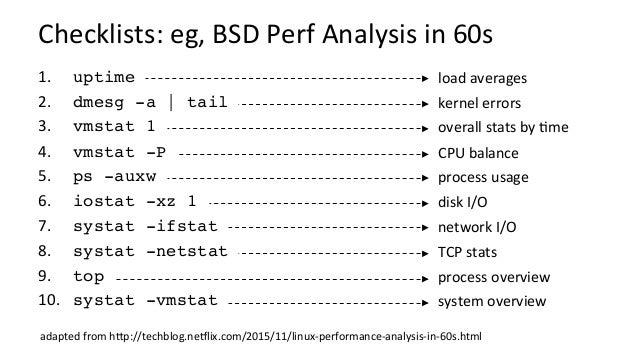 EuroBSDcon 2017 System Performance Analysis Methodologies