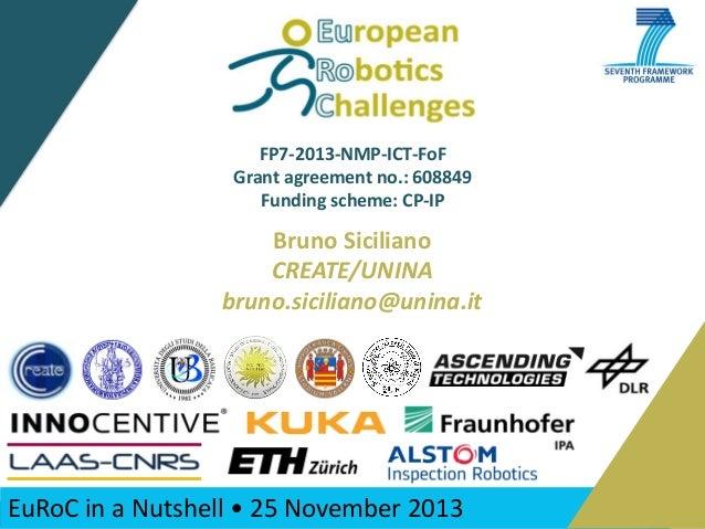 FP7-2013-NMP-ICT-FoF Grant agreement no.: 608849 Funding scheme: CP-IP  Bruno Siciliano CREATE/UNINA bruno.siciliano@unina...