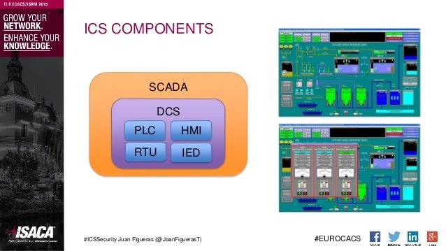 intelligent electronic devices scada pdf
