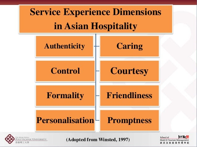 hospitality case study customer care and When i started my career as a customer service and hospitality consultant and keynote speaker, i assumed i'd be hired by companies with desperately bad customer service, in dire need of an overhaul.