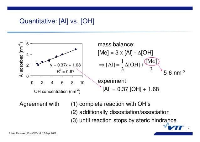 Riikka Puurunen, EuroCVD-16, 17 Sept 2007 14 Quantitative: [Al] vs. [OH] mass balance: [Me] = 3 x [Al] - ∆[OH] 3 ]Me[ ]OH[...