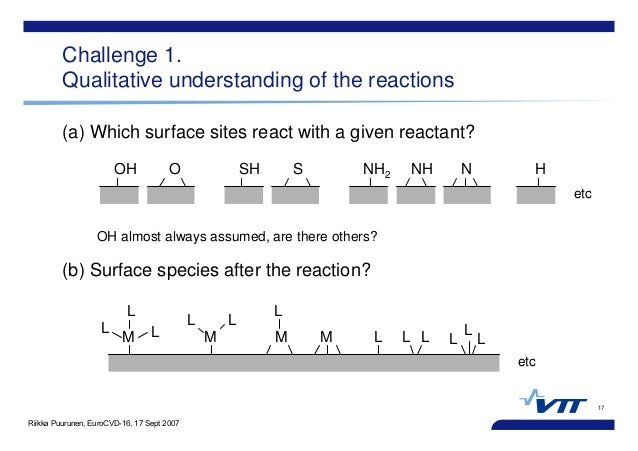 Riikka Puurunen, EuroCVD-16, 17 Sept 2007 (a) Which surface sites react with a given reactant? 17 Challenge 1. Qualitative...