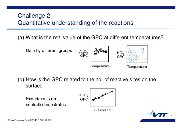 Riikka Puurunen, EuroCVD-16, 17 Sept 2007 (a) What is the real value of the GPC at different temperatures? Data by differe...