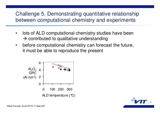 Riikka Puurunen, EuroCVD-16, 17 Sept 2007 21 Challenge 5. Demonstrating quantitative relationship between computational ch...