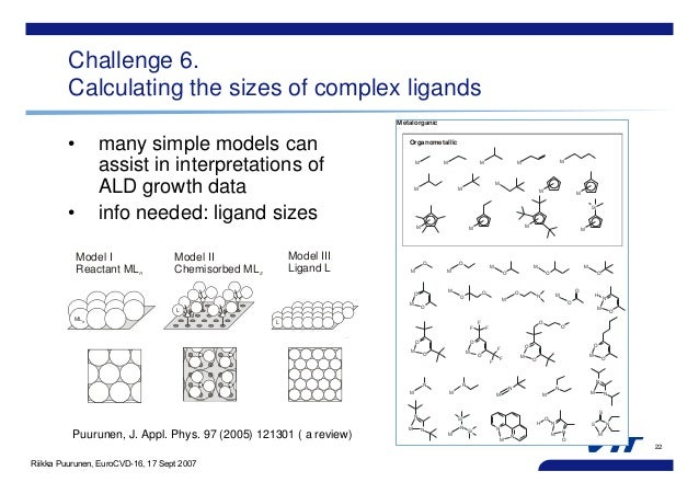 Riikka Puurunen, EuroCVD-16, 17 Sept 2007 22 Challenge 6. Calculating the sizes of complex ligands • many simple models ca...