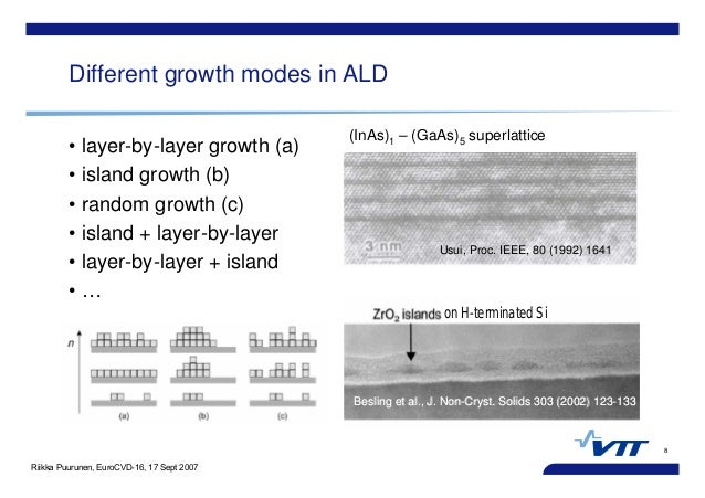 Riikka Puurunen, EuroCVD-16, 17 Sept 2007 8 Different growth modes in ALD • layer-by-layer growth (a) • island growth (b) ...