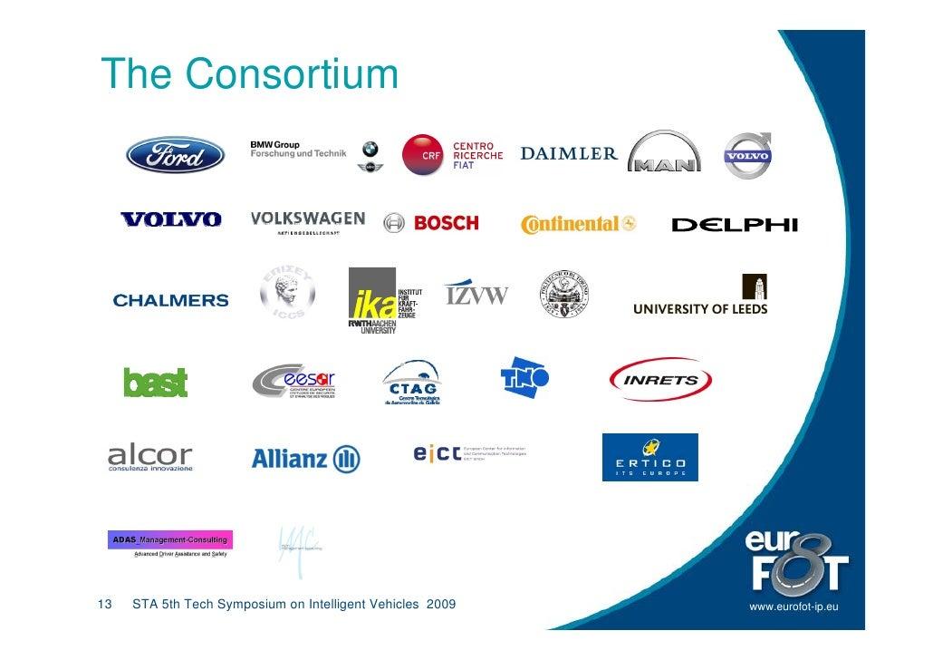 The Consortium     13   STA 5th Tech Symposium on Intelligent Vehicles 2009   www.eurofot-ip.eu