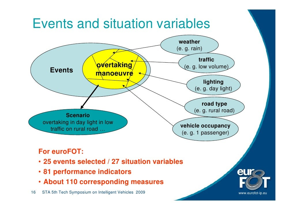 Events and situation variables                                                              weather                       ...
