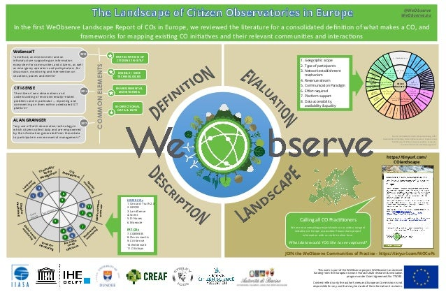 In  the  first  WeObserve  Landscape  Report  of  COs  in  Europe,  we  reviewed  the  literatu...