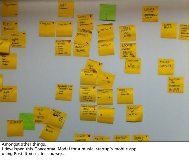 Amongst other things, I developed this Conceptual Model for a music-startup's mobile app, using Post-It notes (of course)....