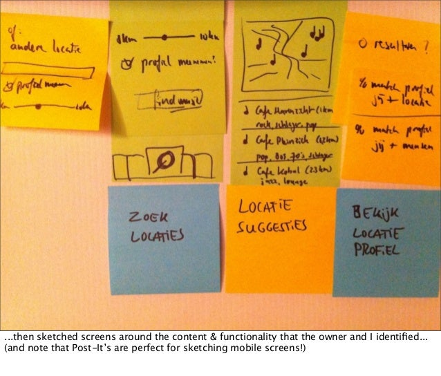 ...then sketched screens around the content & functionality that the owner and I identified... (and note that Post-It's are...