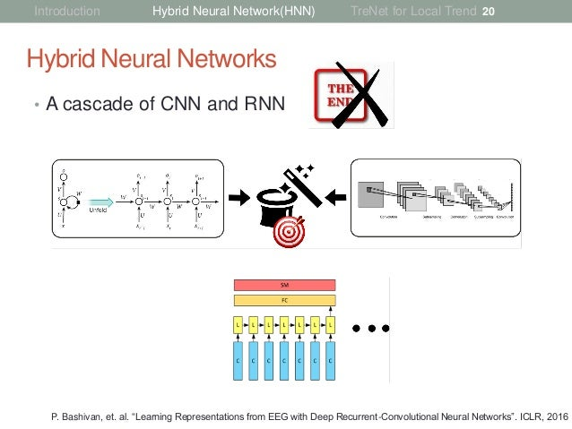 Hybrid neural networks for time series learning by Tian Guo, EPFL, S…