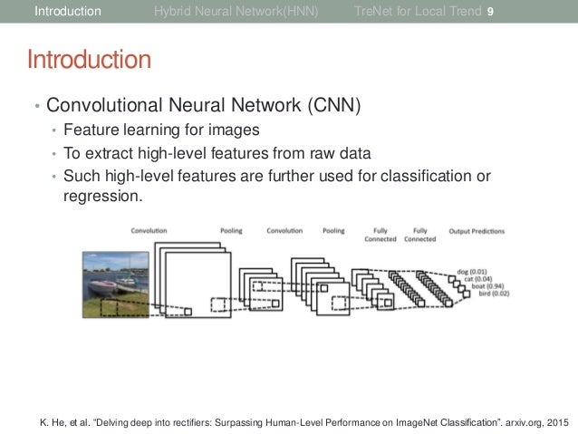 Hybrid neural networks for time series learning by Tian Guo