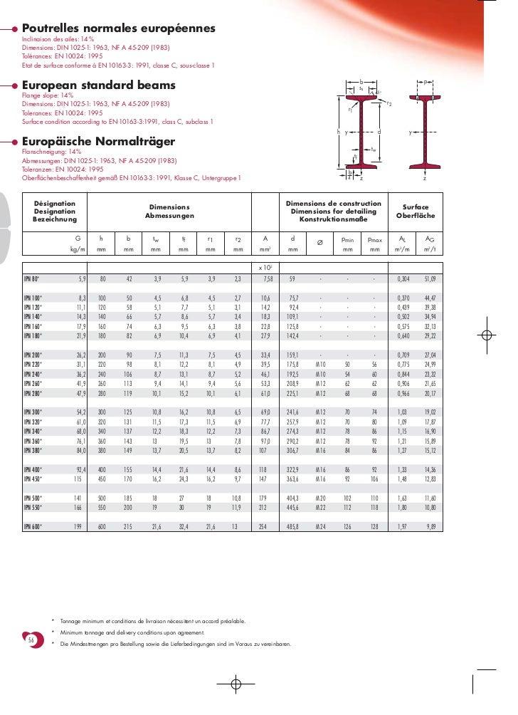 Poutrelles normales européennesInclinaison des ailes: 14 %Dimensions: DIN 1025-1: 1963, NF A 45-209 (1983)Tolérances: EN 1...