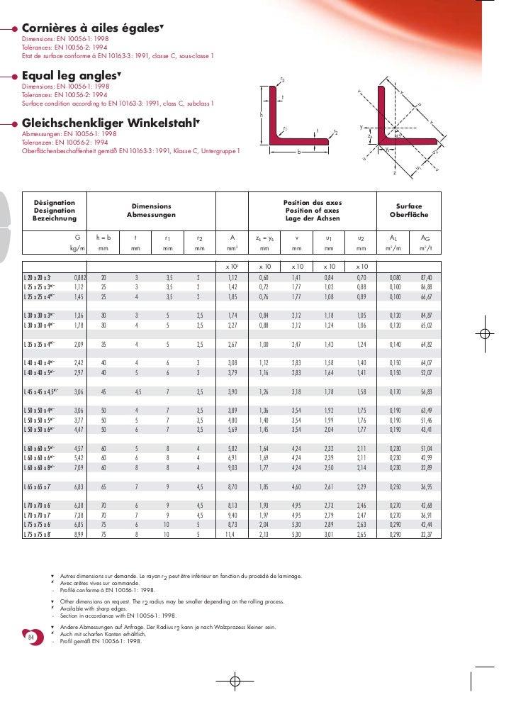 Cornières à ailes égales▼Dimensions: EN 10056-1: 1998Tolérances: EN 10056-2: 1994Etat de surface conforme à EN 10163-3: 19...
