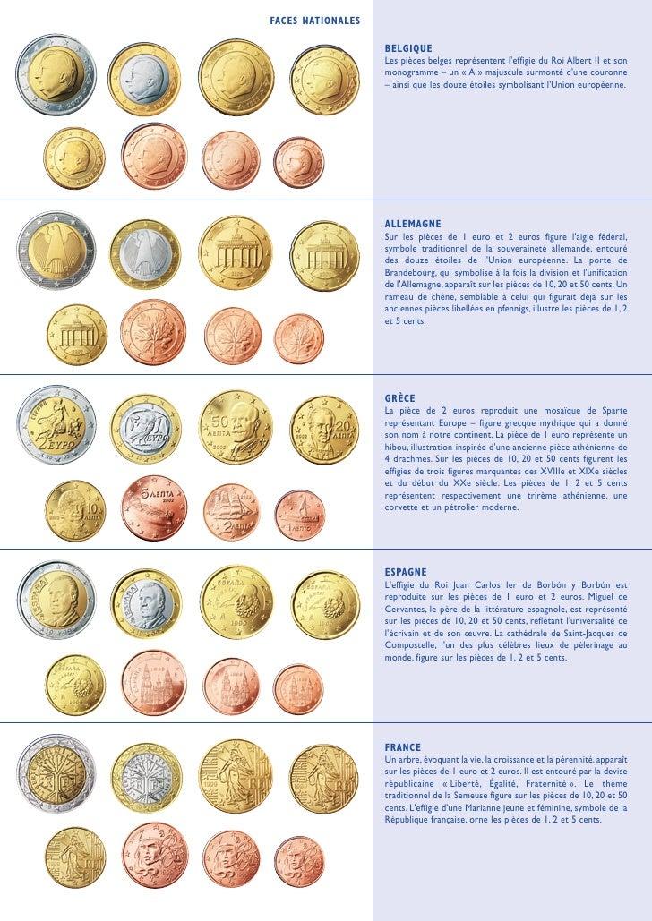 FACES NATIONALES                     BELGIQUE                    Les pièces belges représentent l'effigie du Roi Albert II...