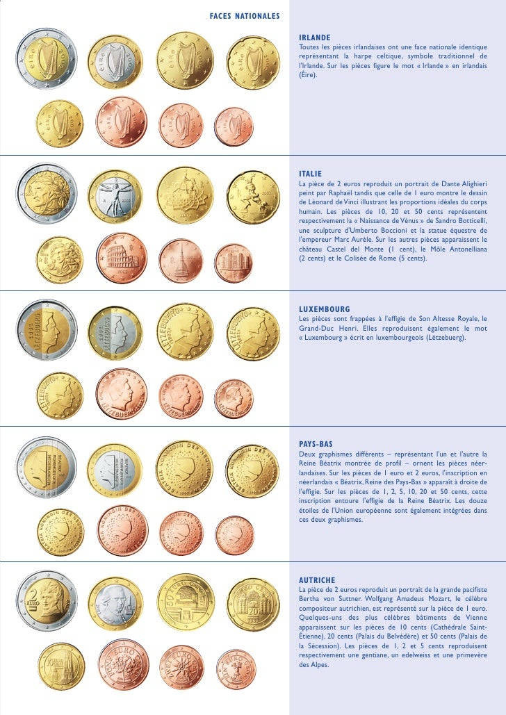 FACES NATIONALES                     IRLANDE                    Toutes les pièces irlandaises ont une face nationale ident...