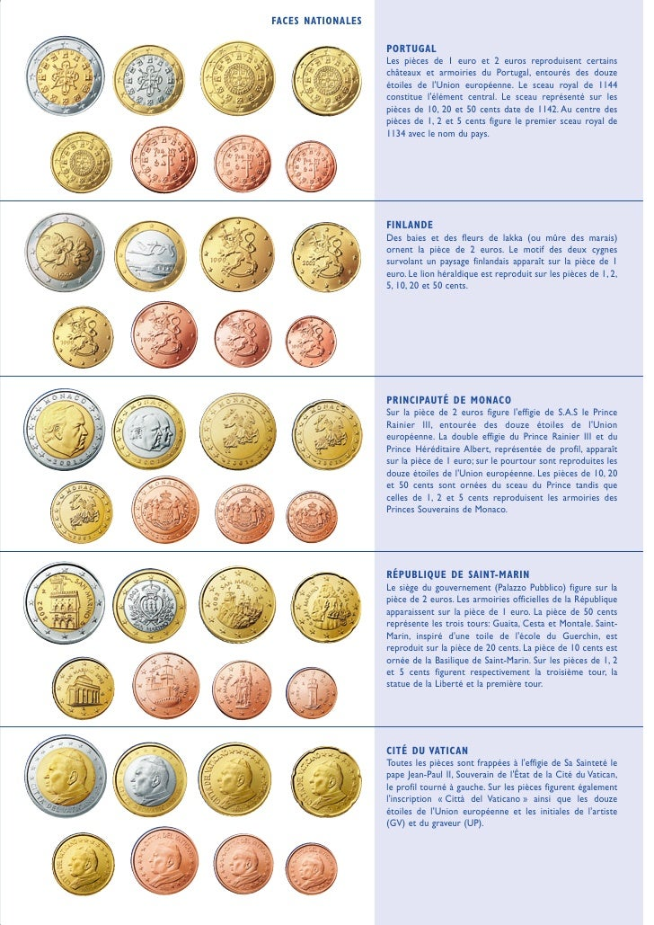 FACES NATIONALES                     PORTUGAL                    Les pièces de 1 euro et 2 euros reproduisent certains    ...