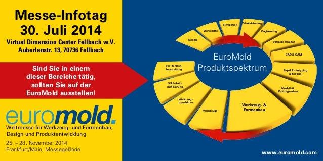 Sind Sie in einem dieser Bereiche tätig, sollten Sie auf der EuroMold ausstellen! Messe-Infotag 30. Juli 2014 Virtual Dime...
