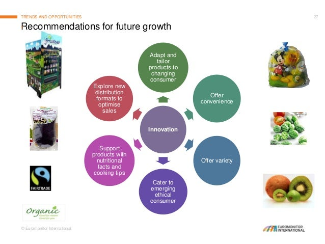 Consumption Of Fruits And Vegetables Global And Asian