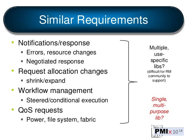 Similar Requirements • Notifications/response  Errors, resource changes  Negotiated response • Request allocation change...