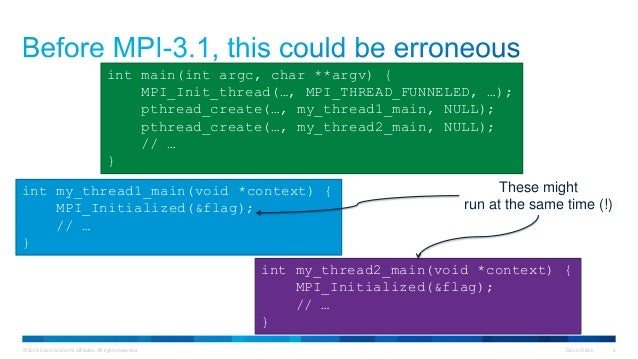 (Very) Loose proposal to revamp MPI_INIT and MPI_FINALIZE Slide 2