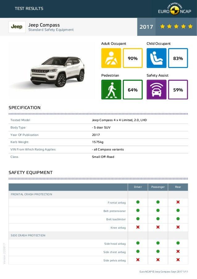 jeep compass crash test safety rating. Black Bedroom Furniture Sets. Home Design Ideas