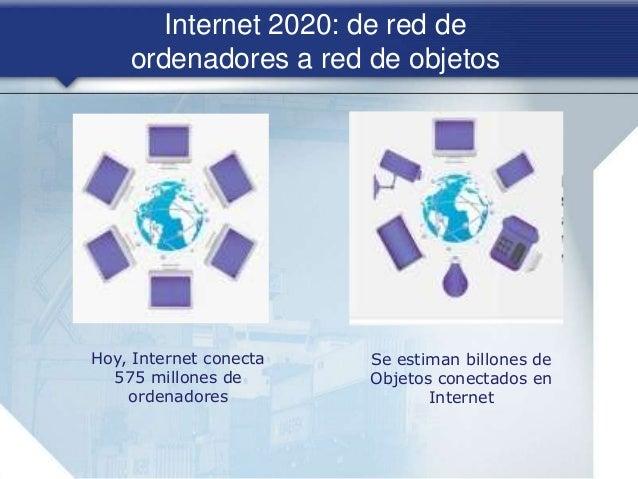 Internet 2020: de red de ordenadores a red de objetos Hoy, Internet conecta 575 millones de ordenadores Se estiman billone...