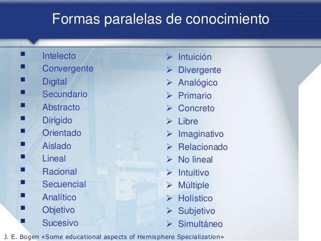 Formas paralelas de conocimiento  Intelecto  Convergente  Digital  Secundario  Abstracto  Dirigido  Orientado  Ais...