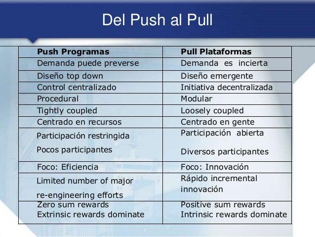 Push Programas Pull Plataformas Demanda puede preverse Demanda es incierta Diseño top down Diseño emergente Control centra...