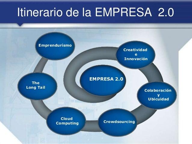 Itinerario de la EMPRESA 2.0 EMPRESA 2.0 Colaboración y Ubicuidad Creatividad e Innovación Crowdsourcing The Long Tail Clo...