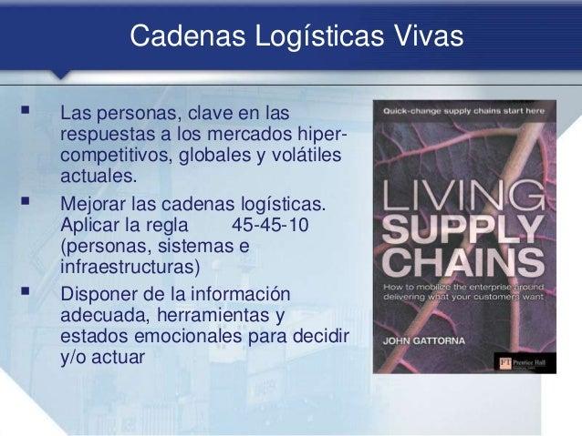 Cadenas Logísticas Vivas  Las personas, clave en las respuestas a los mercados hiper- competitivos, globales y volátiles ...