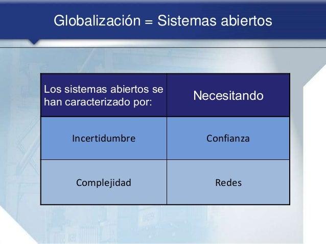 Globalización = Sistemas abiertos Los sistemas abiertos se han caracterizado por: Necesitando Incertidumbre Confianza Comp...