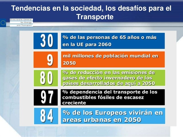 Estrategia 2020: Objetivos Principales(1)  La tasa de empleo de la población de entre 20 y 64 años debería pasar del actu...