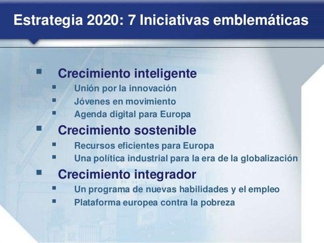 Estrategia 2020: Crecimiento inteligente(2) EDUCACIÓN Iniciativa emblemática de la UE: «Juventud en movimiento». Reforzar ...