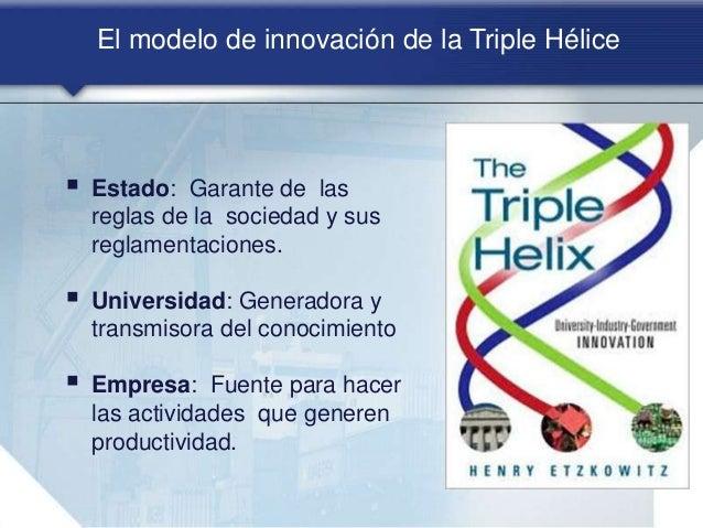 El modelo de innovación de la Triple Hélice  Estado: Garante de las reglas de la sociedad y sus reglamentaciones.  Unive...