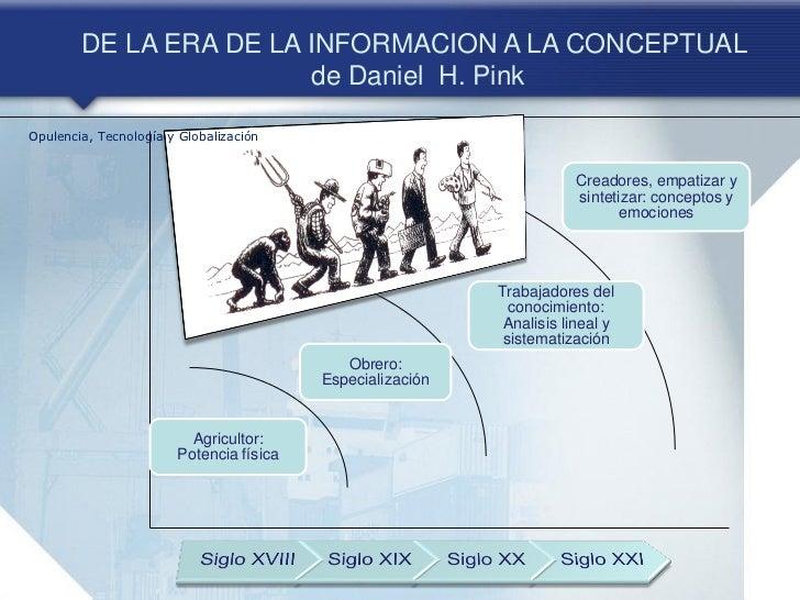 DE LA ERA DE LA INFORMACION A LA CONCEPTUAL                        de Daniel H. PinkOpulencia, Tecnología y Globalización ...