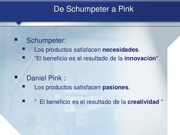 """De Schumpeter a Pink       Schumpeter:         Los productos satisfacen necesidades.         """"El beneficio es el result..."""