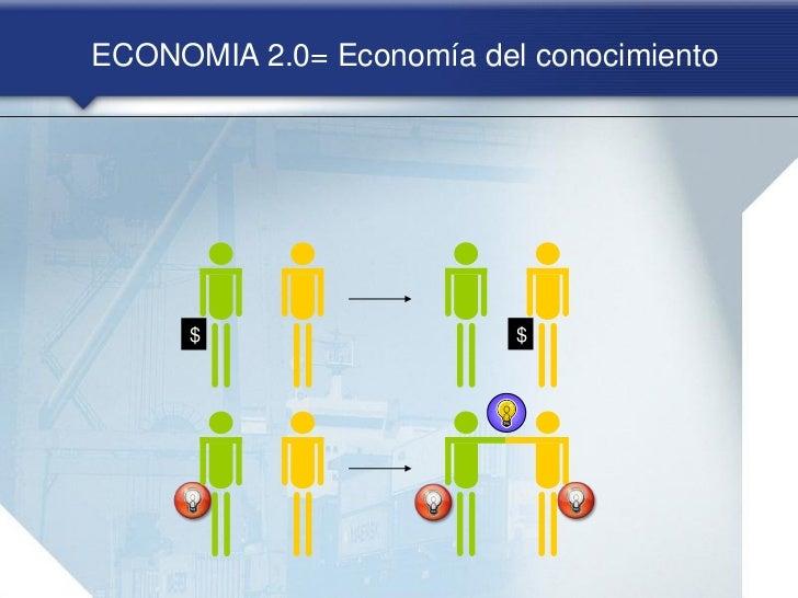 Cadenas Logísticas Vivas   Las personas, clave en las    respuestas a los mercados hiper-    competitivos, globales y vol...