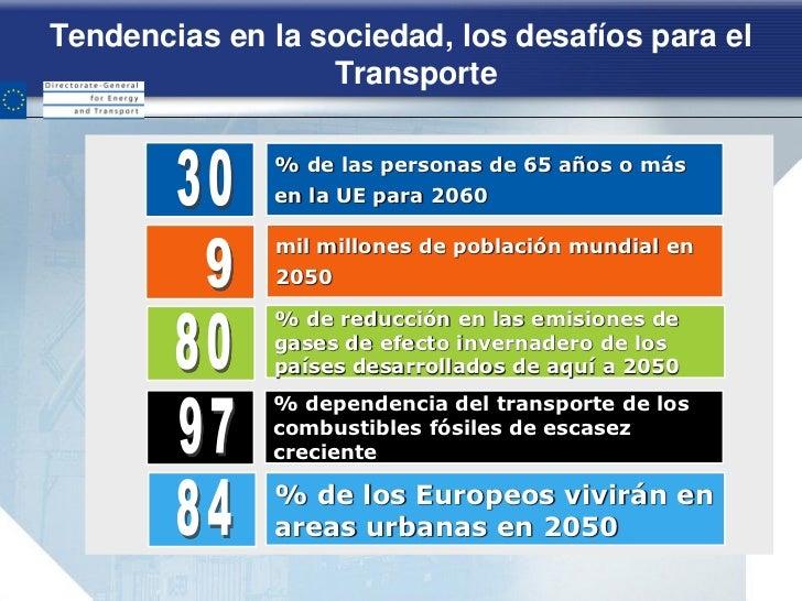 Estrategia 2020: Objetivos Principales(1)   La tasa de empleo de la población de entre 20 y 64    años debería pasar del ...