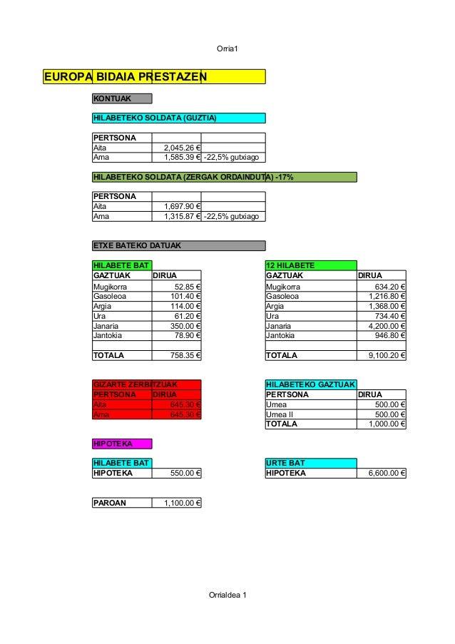 Orria1EUROPA BIDAIA PRESTAZEN      KONTUAK      HILABETEKO SOLDATA (GUZTIA)      PERTSONA      Aita            2,045.26 € ...