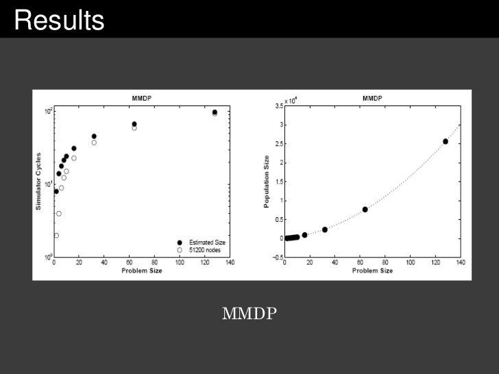 Europar-08 Peer-to-Peer Evolutionary Algorithms